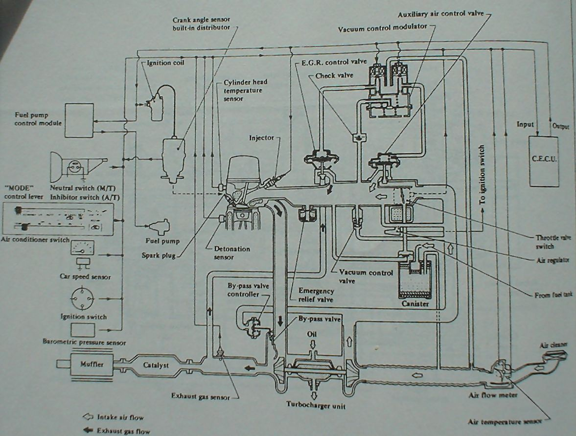 stock 280zxt airflow diagram